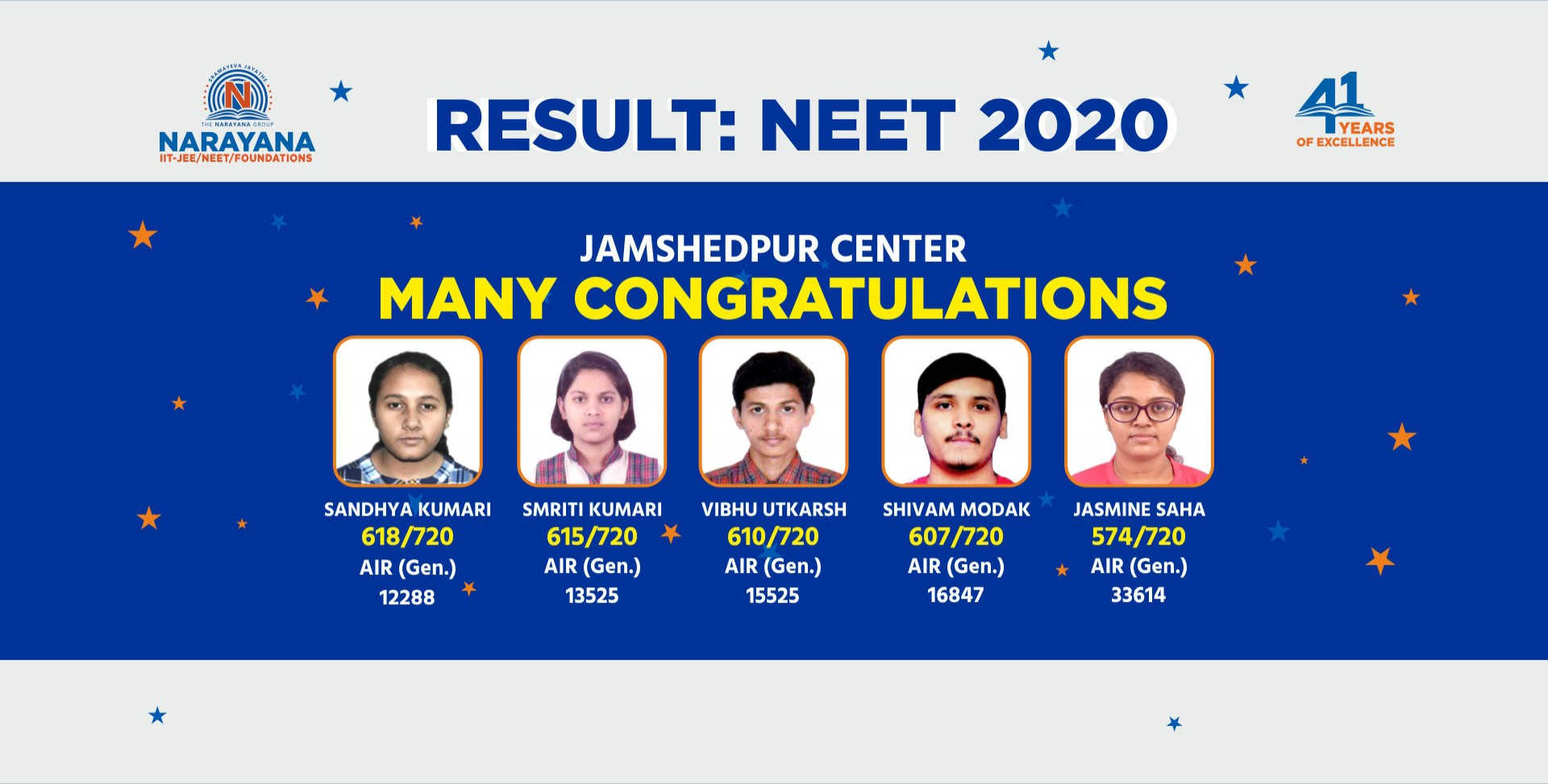 Best IIT Coaching in Jamshedpur